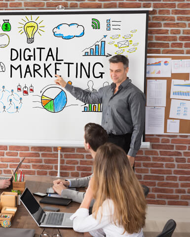 Digital Marketing Services Leading
