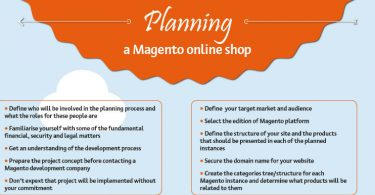 Planning of Magento Online Store- Infographic