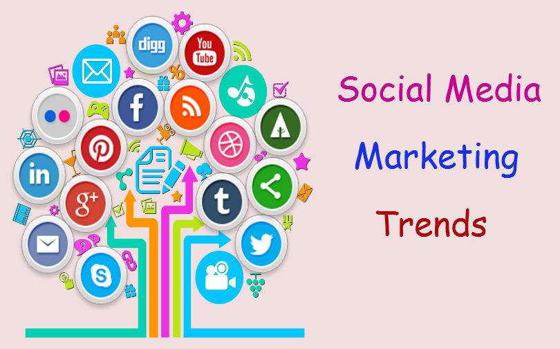Social Media Marketing Trends To Consider