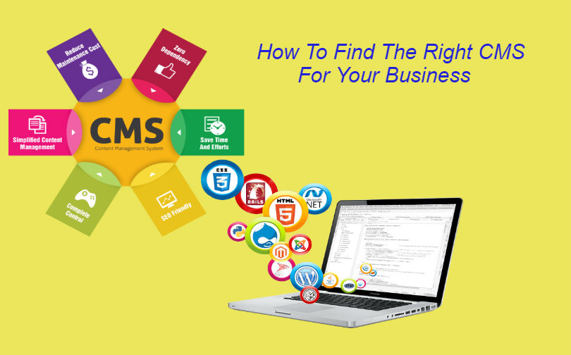 Selecting Right CMS For Your Business