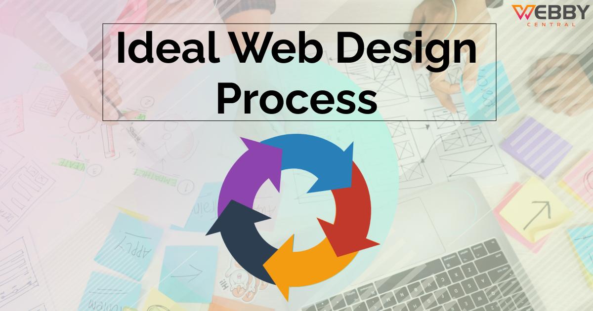 Ideal Web Design